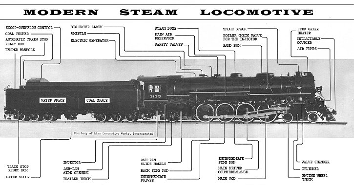Lima Locomotive Works Drawings Modern Steam Locomotive